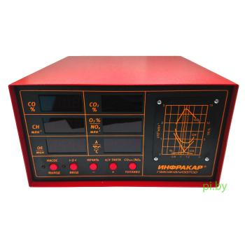 Инфракар 8 | Газоанализатор 2 класса точности